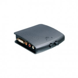 2-way DVI/HDMI Switch