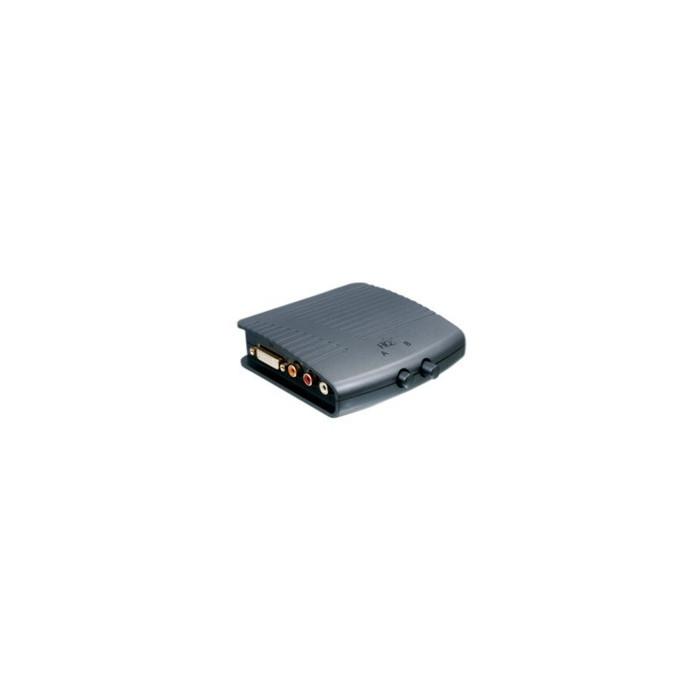 2-way DVI/HDMI Switch