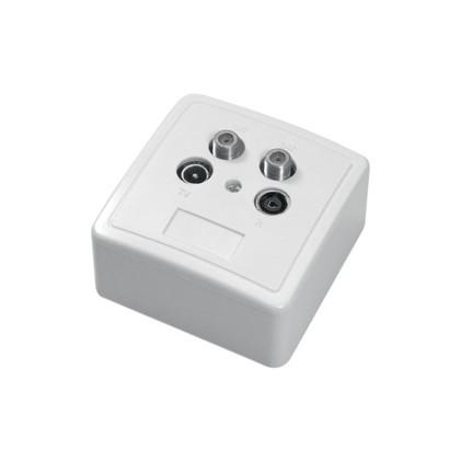 Wallbox - TV/FM/SAT