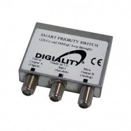Smart Priority Switch