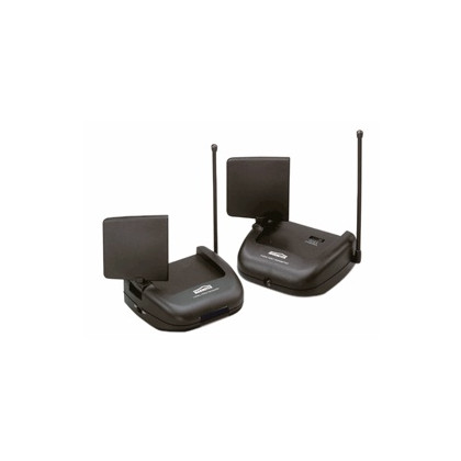 Wireless Signal Transmitter - PCTV