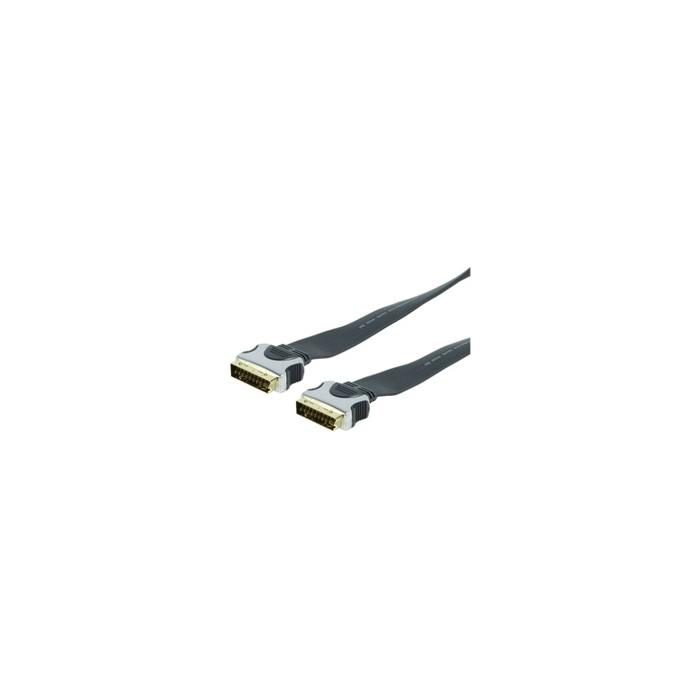 SCART Kabel - HQSS1022